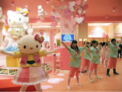 Парк развлечений Hello Kitty